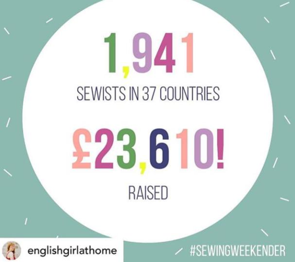 sewing-weekender-2020